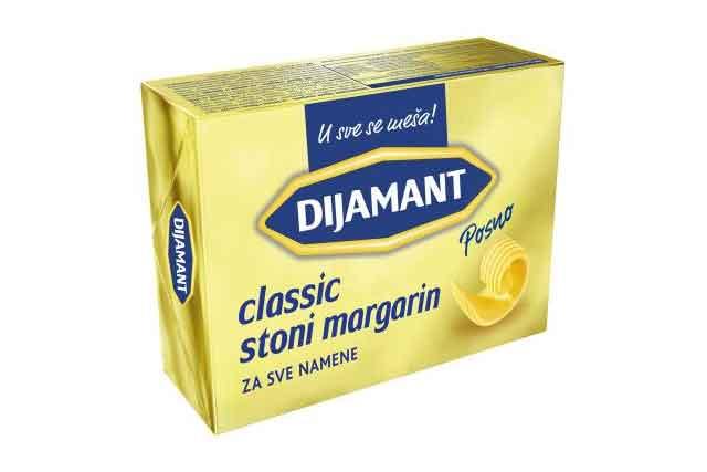 Maslac i margarin